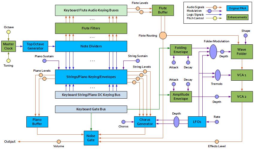 composite volcano diagram. composite volcano diagram.