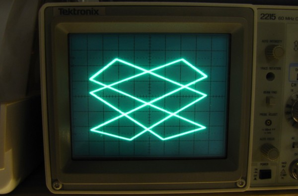 A stable Lissajous figure indicates an exact frequency ratio.