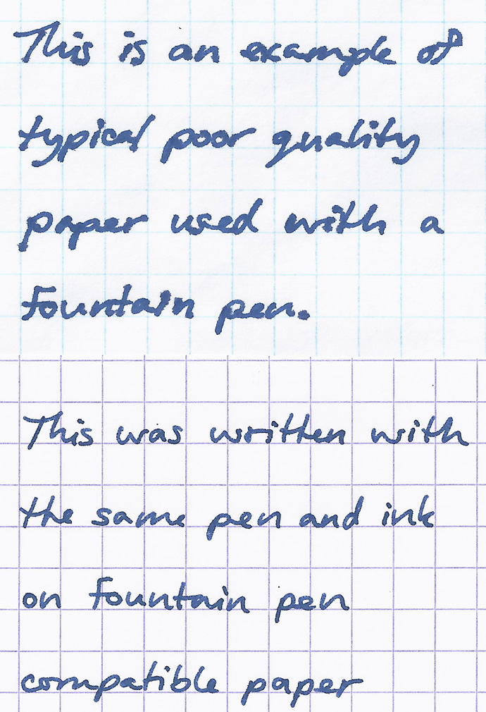 Best paper for fountain pen writing