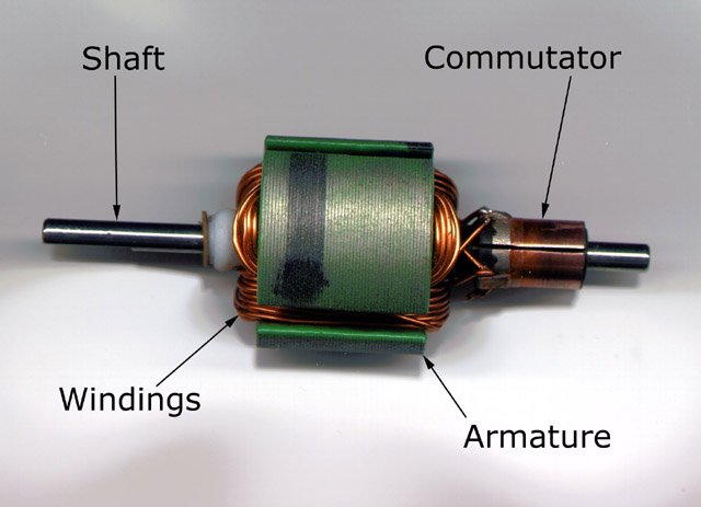 Motor Tech Learn The Terms Part 1 further Ac Motor 1 5kW 2HP Pole TECA2 100L 6 B14 in addition Linear Actuators as well Faq How To Pick Between Stepper Motor Brush Dc And Brushless Motors as well What Is The Armature Of An Electric Motor. on brushed dc electric motor