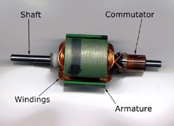 "Photo 1. This is a three-slot armature from an inexpensive 540-sized ferrite ""can"" motor."